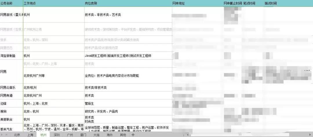 杭州网申信息